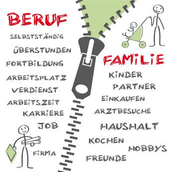 Wochenendjobs und Familie